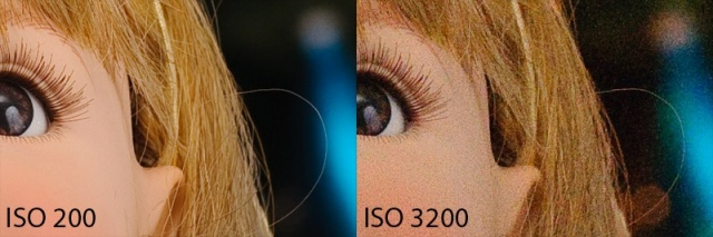 Сравнение ISO